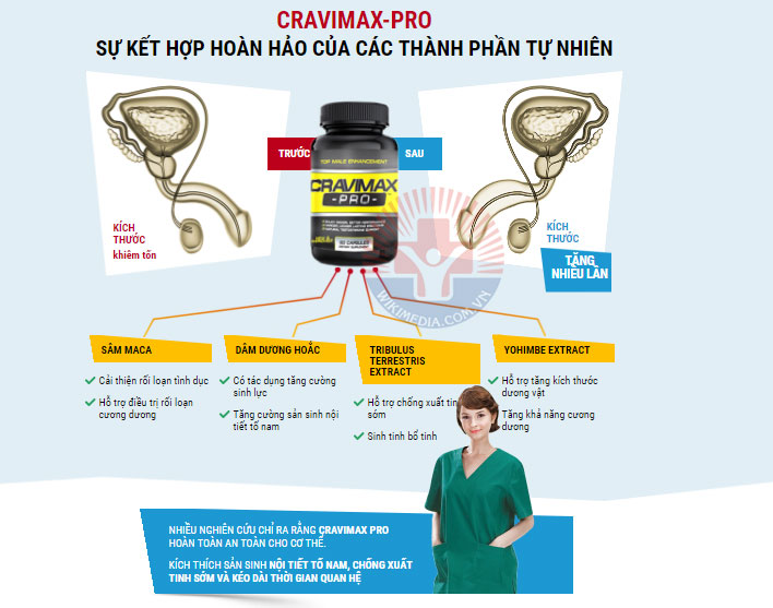 cach-su-dung-thuoc-cravimax-pro-2