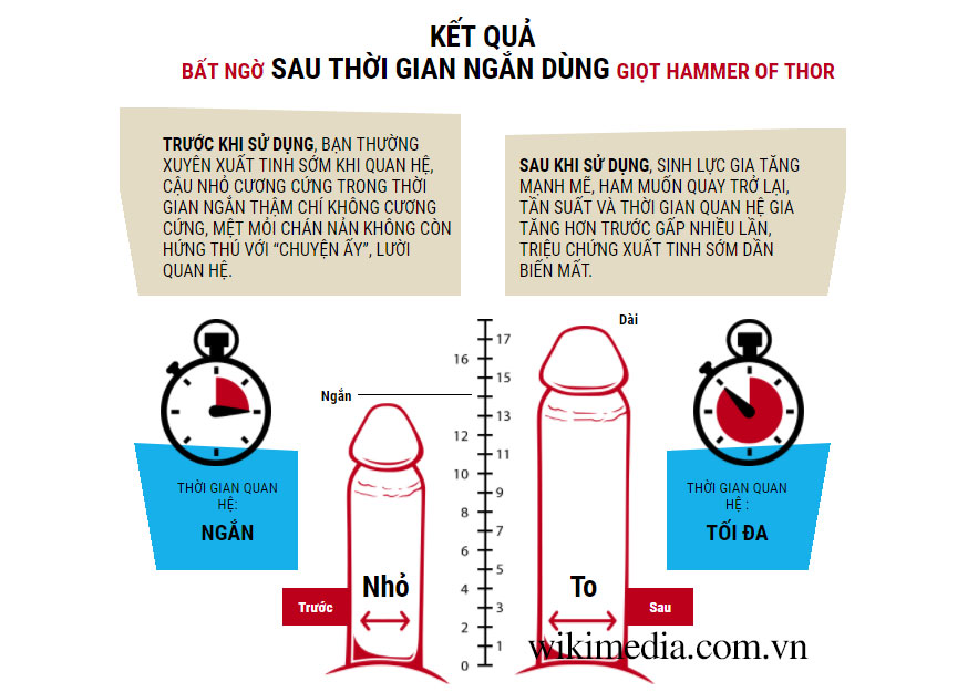 duong-chat-hammer-of-thor-4